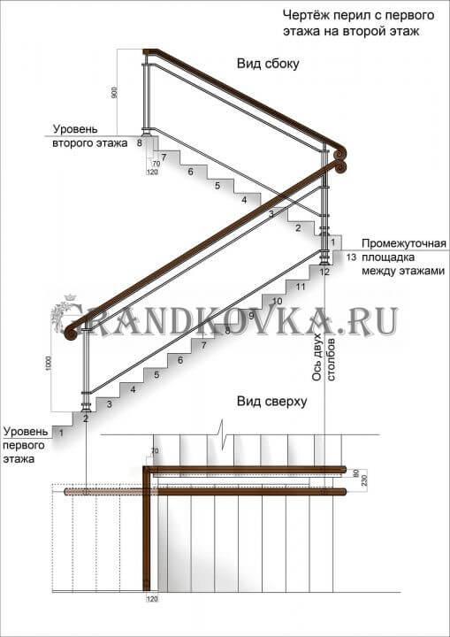 Эскиз лестницы с площадкой ЭЛП-7